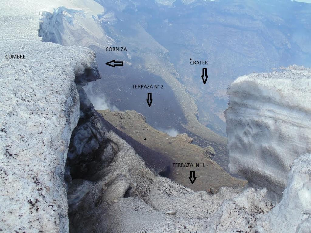 crater del volcán Villarrica